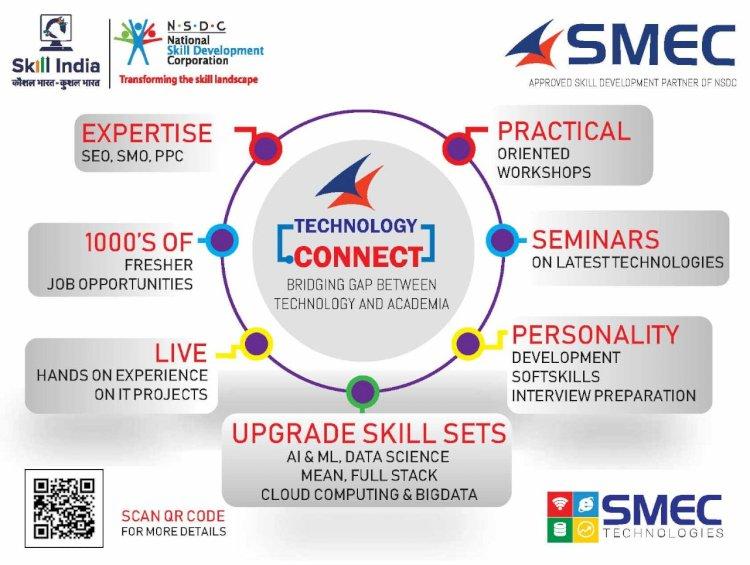 SMEC Presents  TECHNOLOGY CONNECT