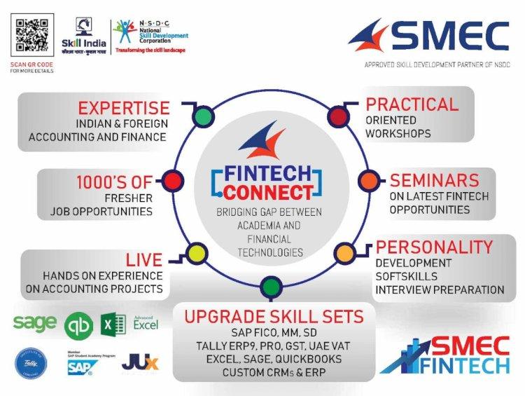 SMEC Presents FINTECH CONNECT