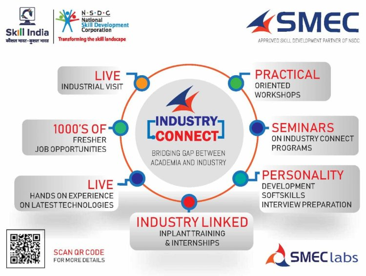 SMEC Presents INDUSTRY CONNECT