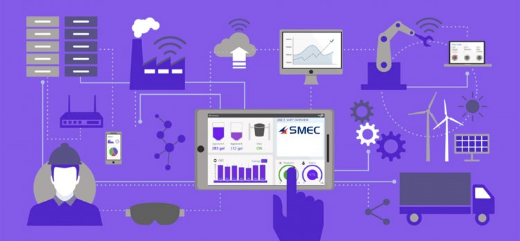 IIoT in Automation Developed in SMEClabs