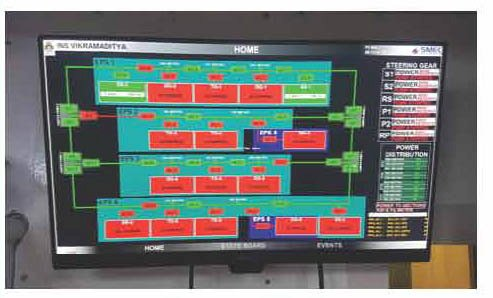 DATA ACQUISITION & DISPLAY SYSTEM